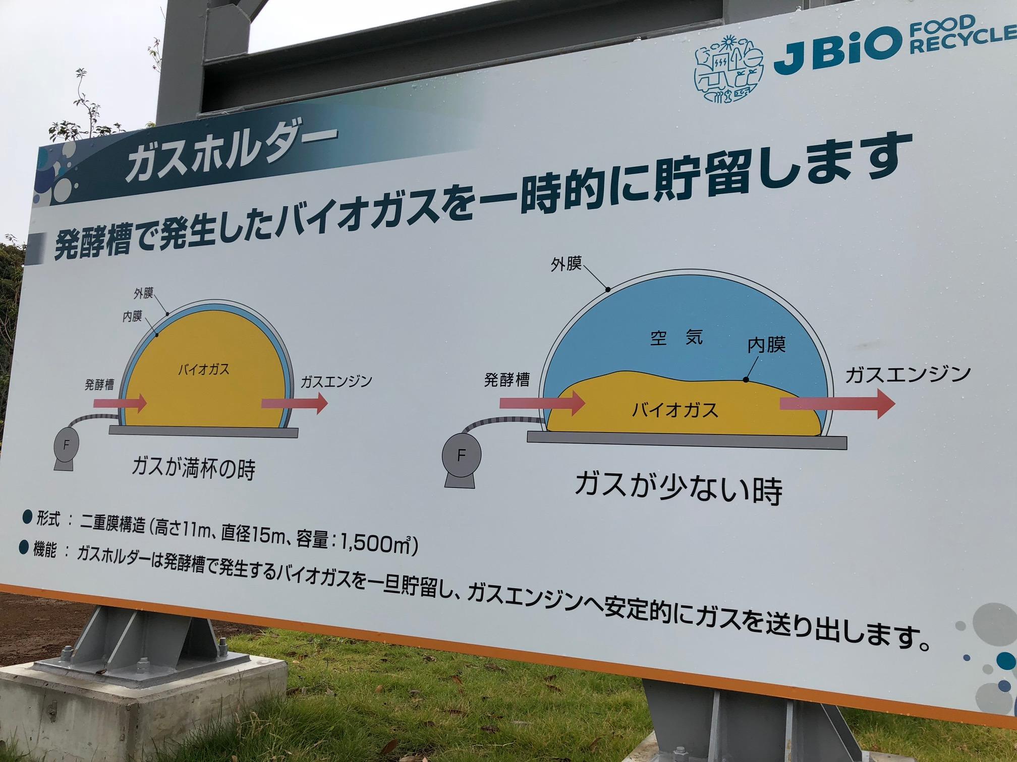 服部商店 Jバイオ工場見学3